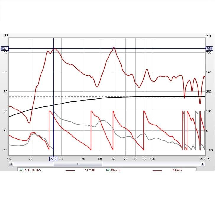 Kalibrering av Audiometer